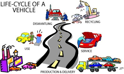 vehicle life cycle